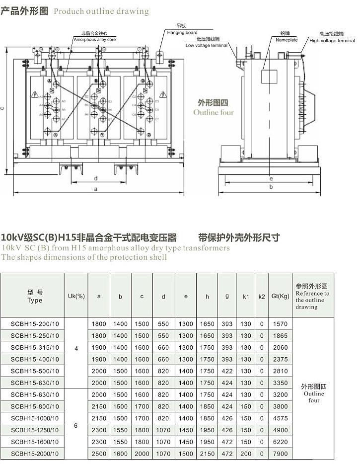 > 非晶合金干式变压器